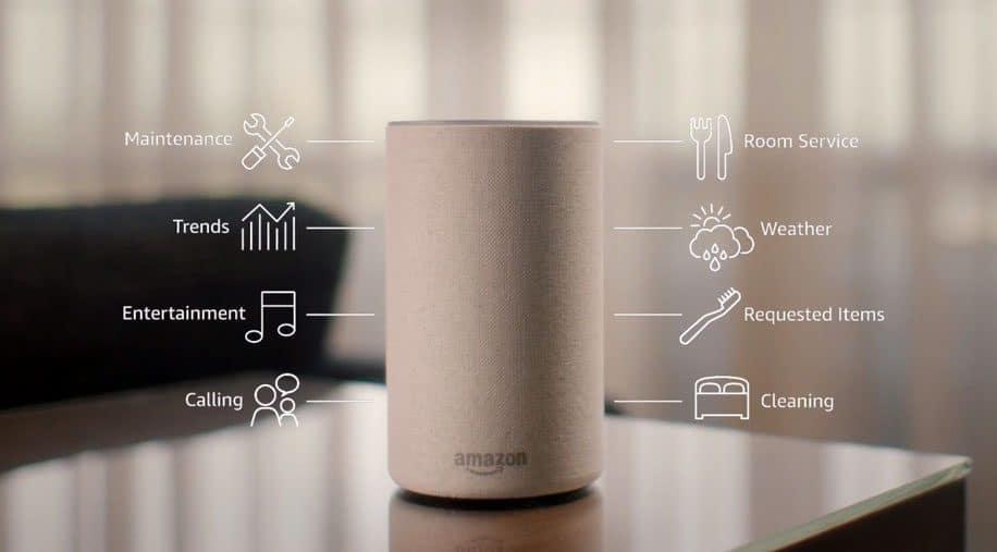 Amazon Alexa là gì?