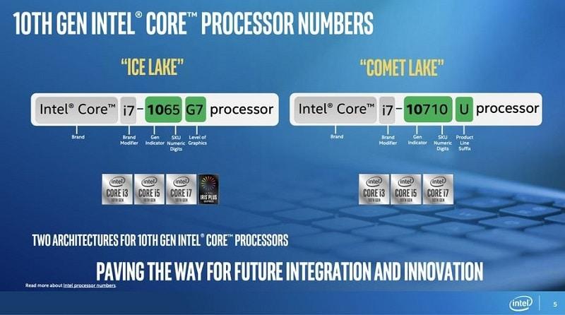 Nhận dạng CPU Comet Lake qua tên mã