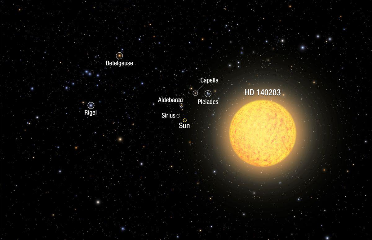 """Nghịch lý ngôi sao Methuselah - """"Cà khịa cực mạnh"""" những bộ não vĩ đại nhất của loài người"""