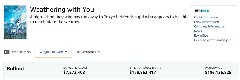 Doanh thu của Weathering With You vượt cột mốc 7.2 triệu USD tại đất Mỹ
