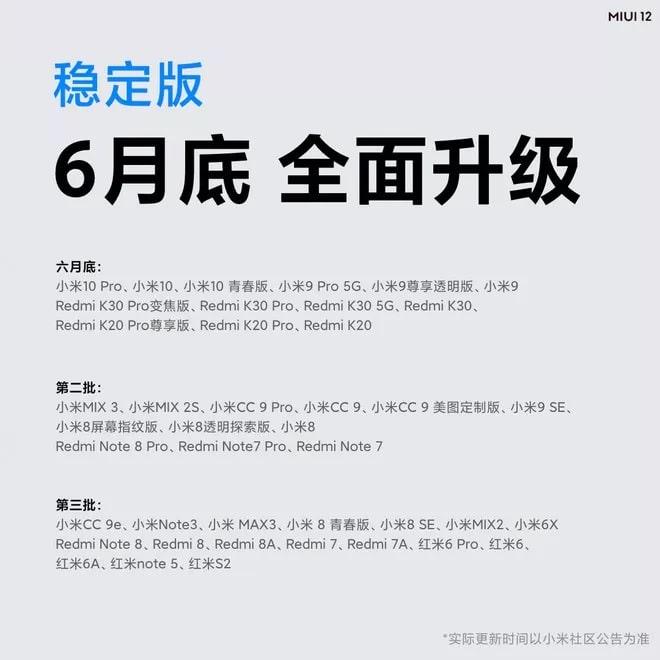 Lịch trình cập nhật MIUI 12