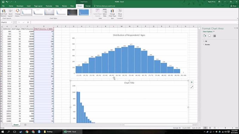 Office 2016 có thêm các biểu đồ mới