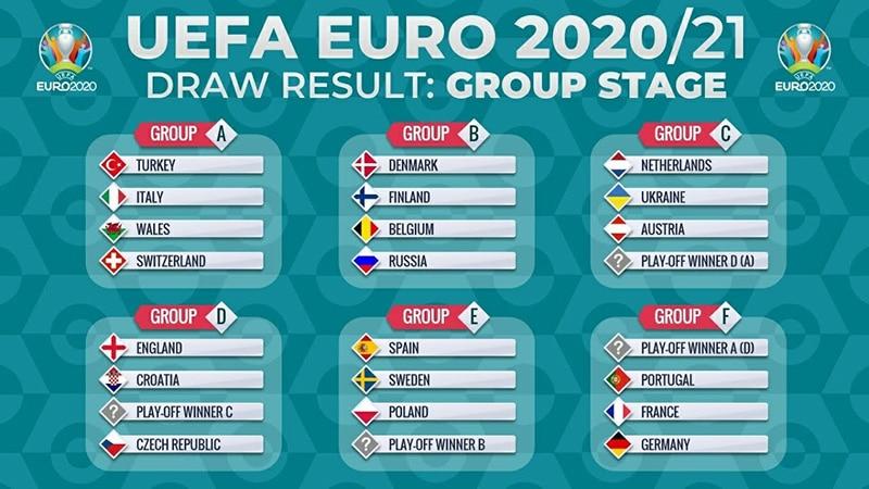 Cá cược EURO 2021 - Dự đoán đội bóng sẽ giành giải vô địch